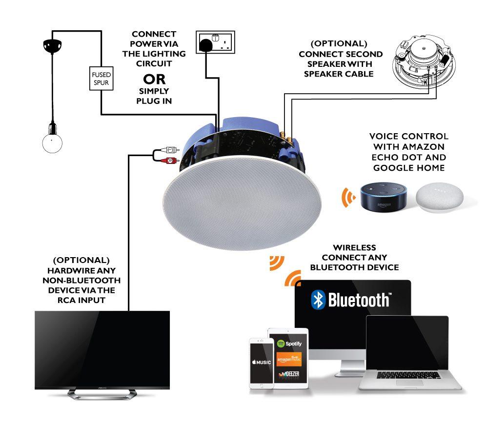 how to install ceiling speaker