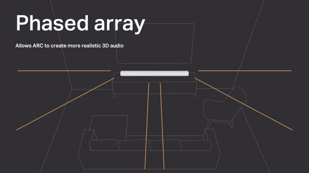 sonos-arc-phased-array